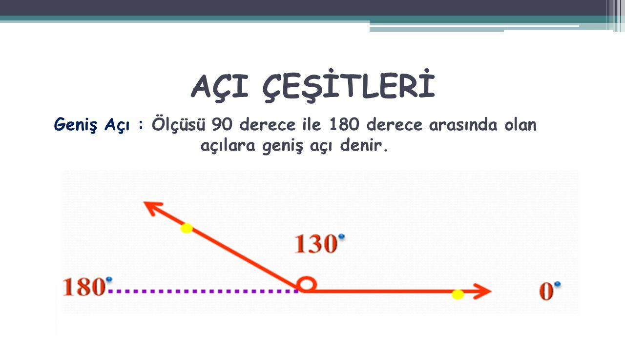 AÇI ÇEŞİTLERİ Geniş Açı : Ölçüsü 90 derece ile 180 derece arasında olan açılara geniş açı denir.