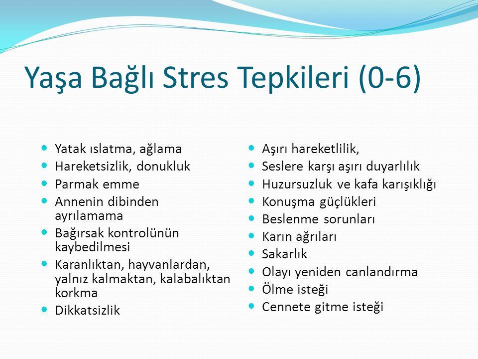 Yaşa Bağlı Stres Tepkileri (0-6)