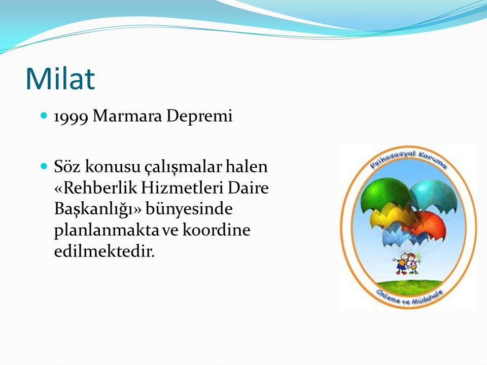 Milat 1999 Marmara Depremi.