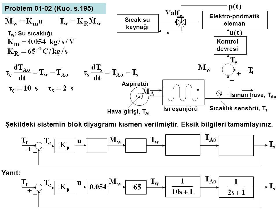Elektro-pnömatik eleman