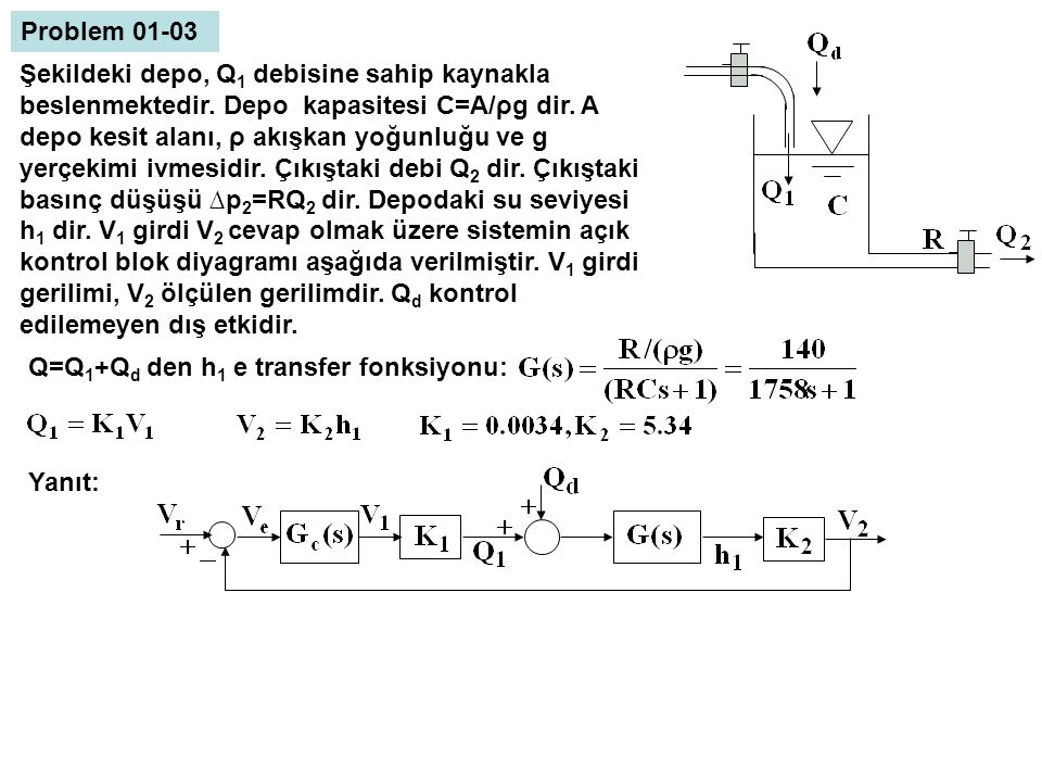 Problem 01-03