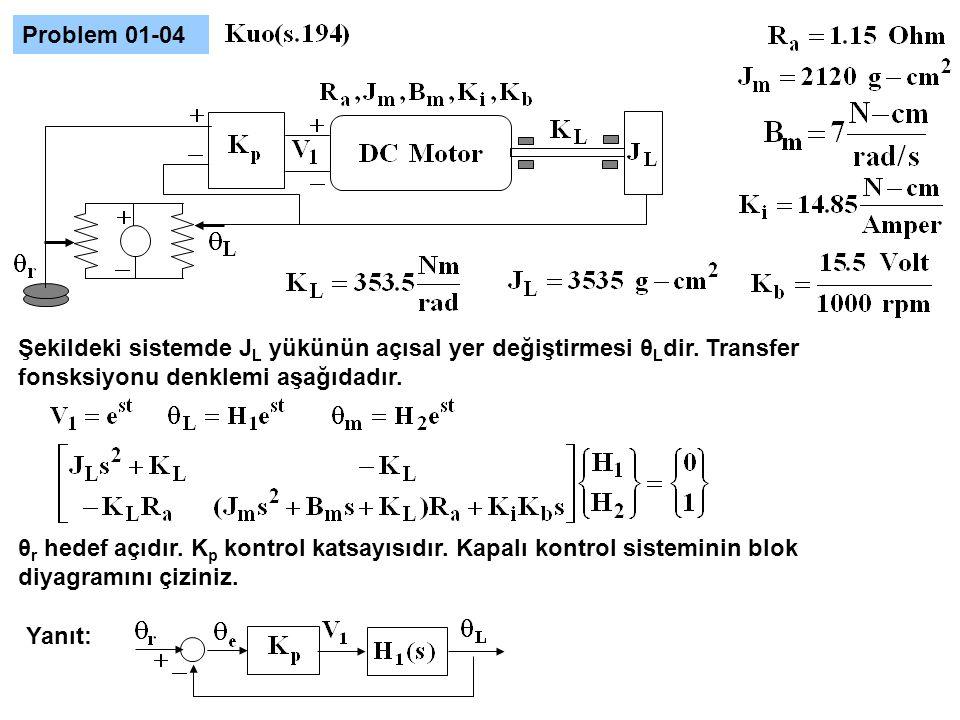 Problem 01-04 Şekildeki sistemde JL yükünün açısal yer değiştirmesi θLdir. Transfer fonsksiyonu denklemi aşağıdadır.