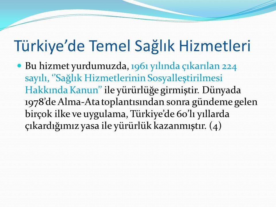 Türkiye'de Temel Sağlık Hizmetleri