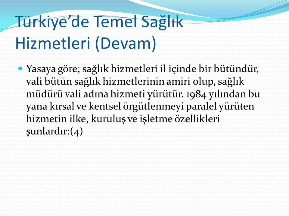 Türkiye'de Temel Sağlık Hizmetleri (Devam)