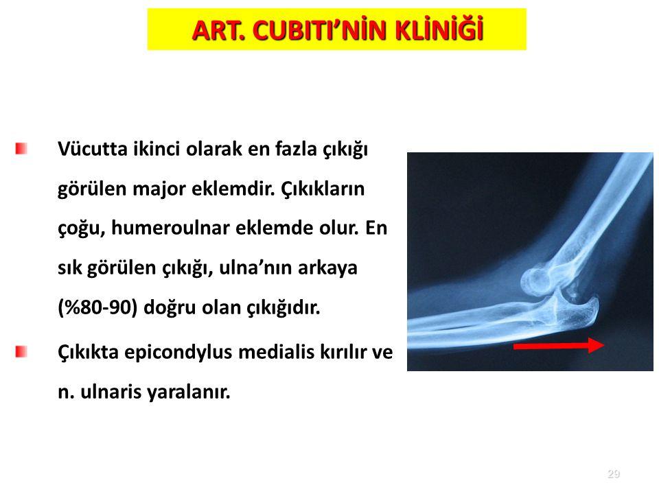 ART. CUBITI'NİN KLİNİĞİ