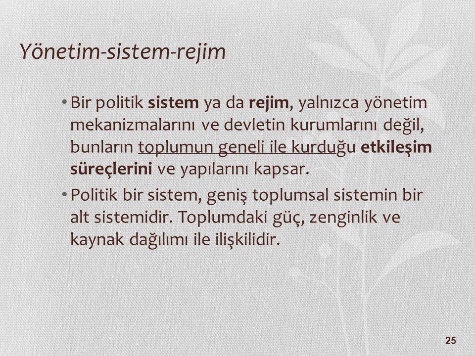 Yönetim-sistem-rejim