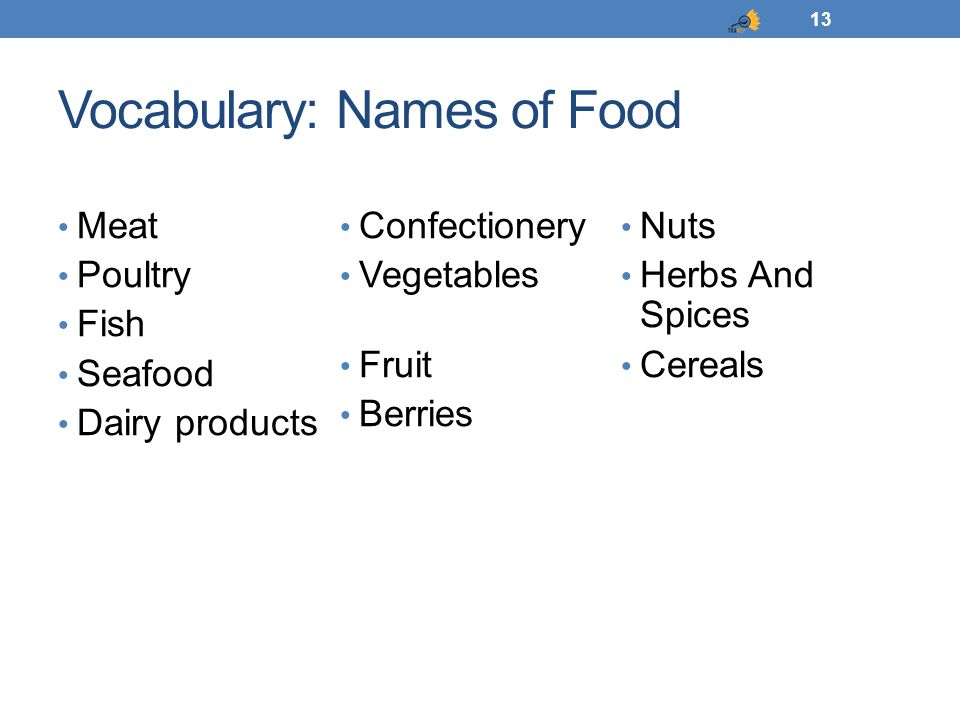 Vocabulary: Names of Food