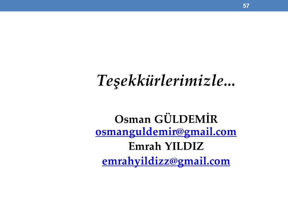 Osman GÜLDEMİR osmanguldemir@gmail.com