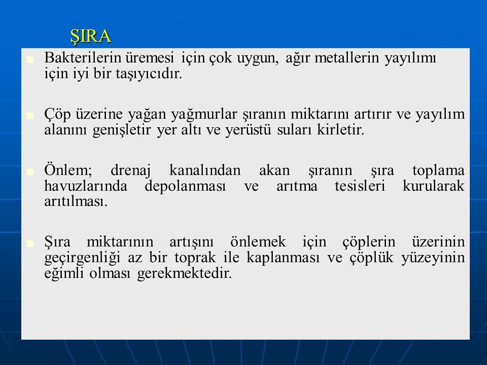 ŞIRA Bakterilerin üremesi için çok uygun, ağır metallerin yayılımı için iyi bir taşıyıcıdır.