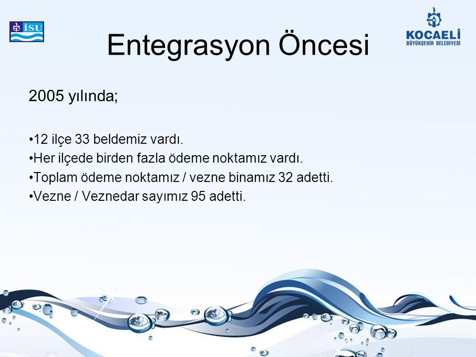 Entegrasyon Öncesi 2005 yılında; 12 ilçe 33 beldemiz vardı.