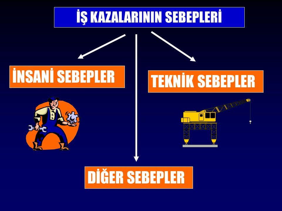 İŞ KAZALARININ SEBEPLERİ