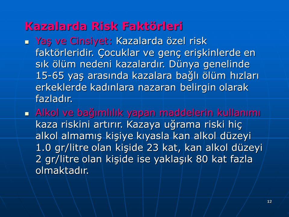 Kazalarda Risk Faktörleri