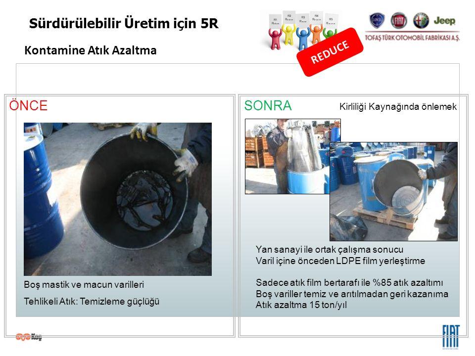 Sürdürülebilir Üretim için 5R