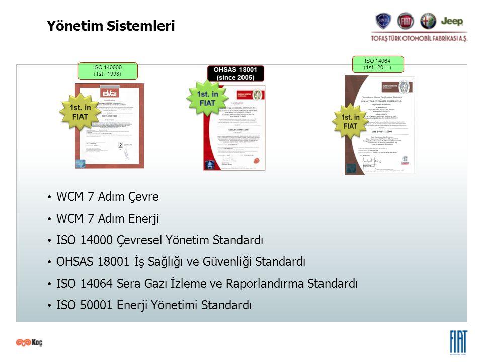 Yönetim Sistemleri WCM 7 Adım Çevre WCM 7 Adım Enerji