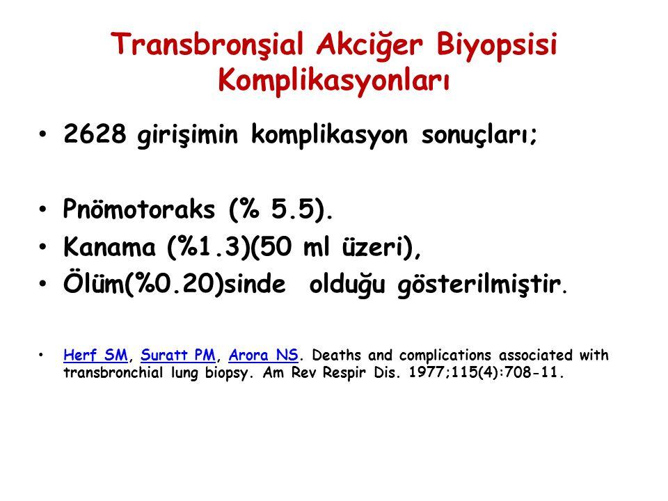 Transbronşial Akciğer Biyopsisi Komplikasyonları