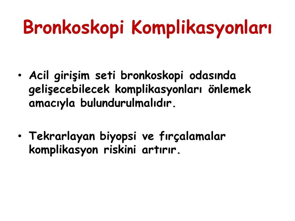 Bronkoskopi Komplikasyonları