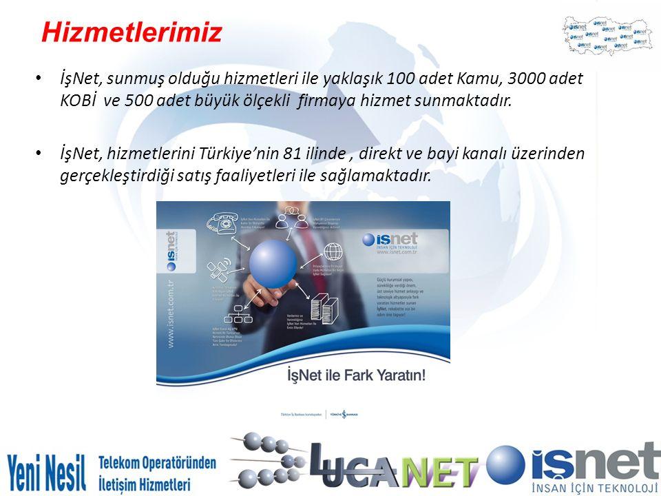 Hizmetlerimiz İşNet, sunmuş olduğu hizmetleri ile yaklaşık 100 adet Kamu, 3000 adet KOBİ ve 500 adet büyük ölçekli firmaya hizmet sunmaktadır.