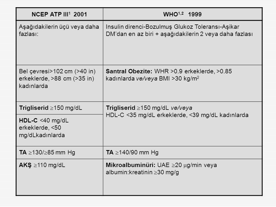 NCEP ATP III1 2001 WHO1,2 1999. Aşağıdakilerin üçü veya daha fazlası: