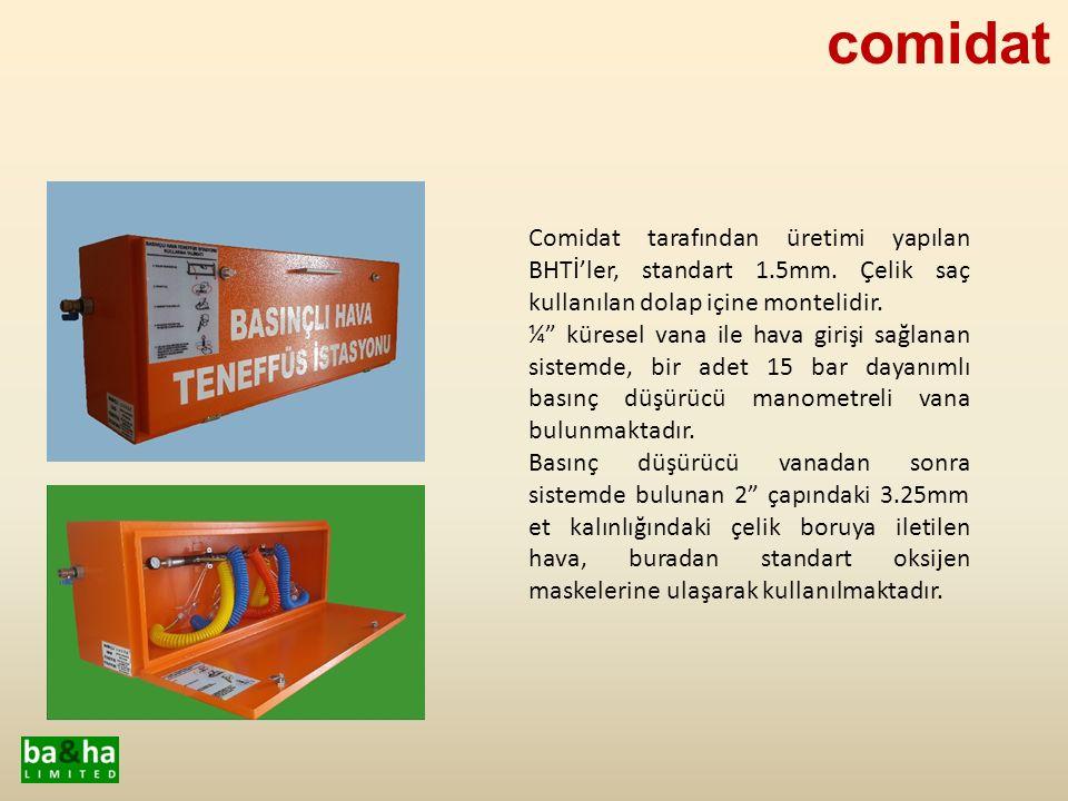 comidat Comidat tarafından üretimi yapılan BHTİ'ler, standart 1.5mm. Çelik saç kullanılan dolap içine montelidir.