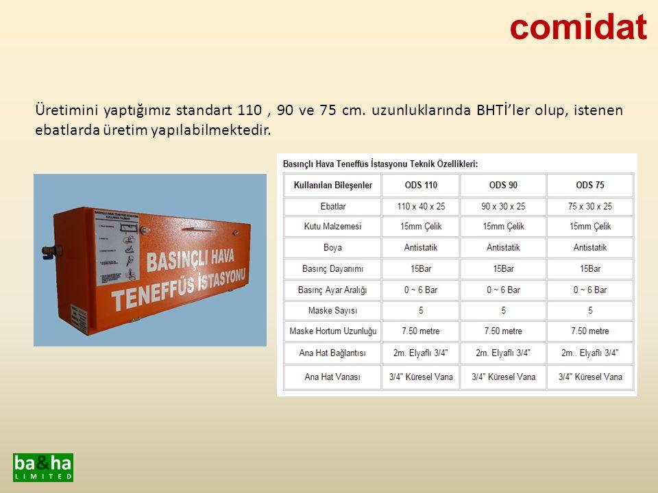 comidat Üretimini yaptığımız standart 110 , 90 ve 75 cm.