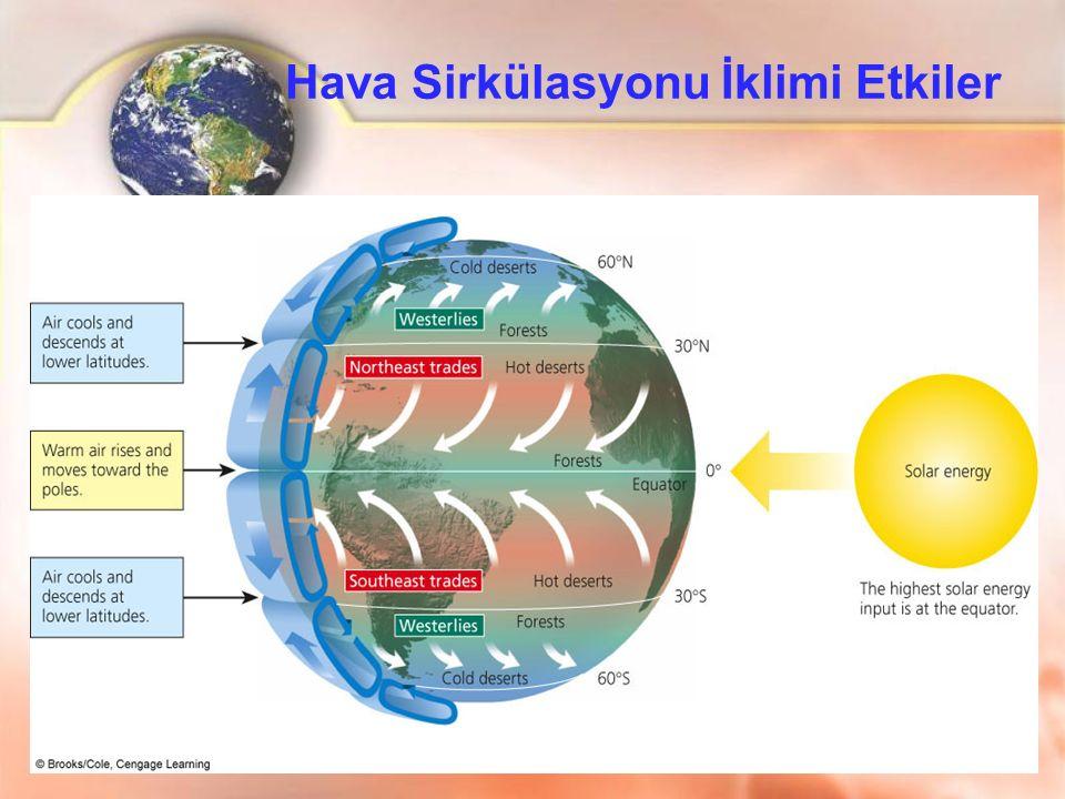 Hava Sirkülasyonu İklimi Etkiler