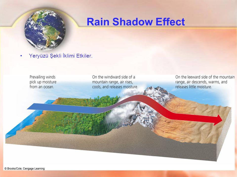 Rain Shadow Effect Yeryüzü Şekli İklimi Etkiler.