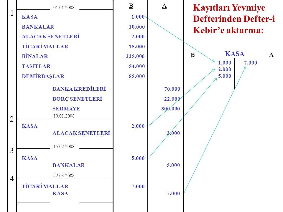 Kayıtları Yevmiye Defterinden Defter-i Kebir'e aktarma:
