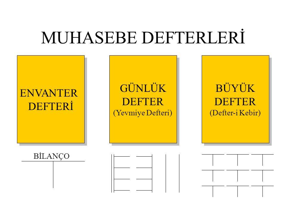 MUHASEBE DEFTERLERİ ENVANTER DEFTERİ GÜNLÜK DEFTER BÜYÜK DEFTER