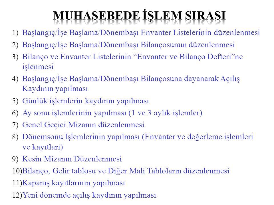 MUHASEBEDE İŞLEM SIRASI
