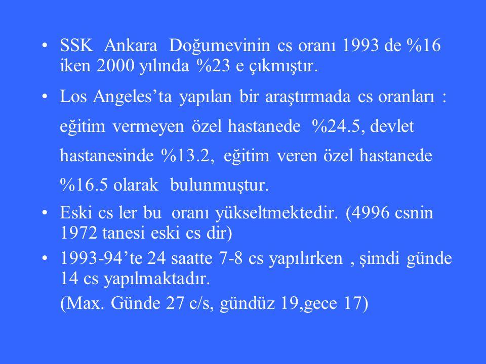 SSK Ankara Doğumevinin cs oranı 1993 de %16 iken 2000 yılında %23 e çıkmıştır.