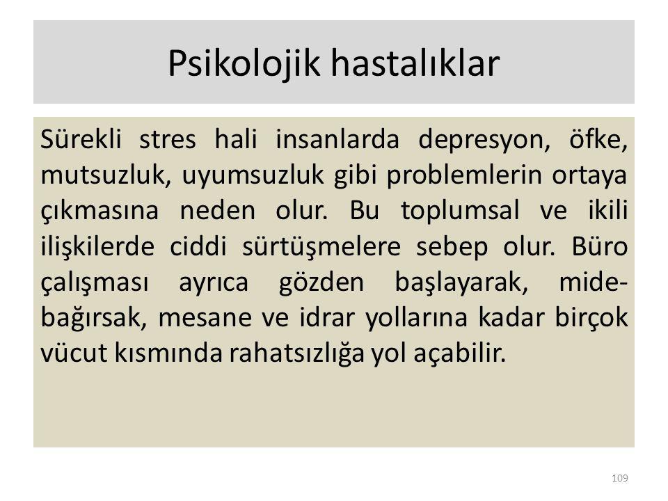 Psikolojik hastalıklar