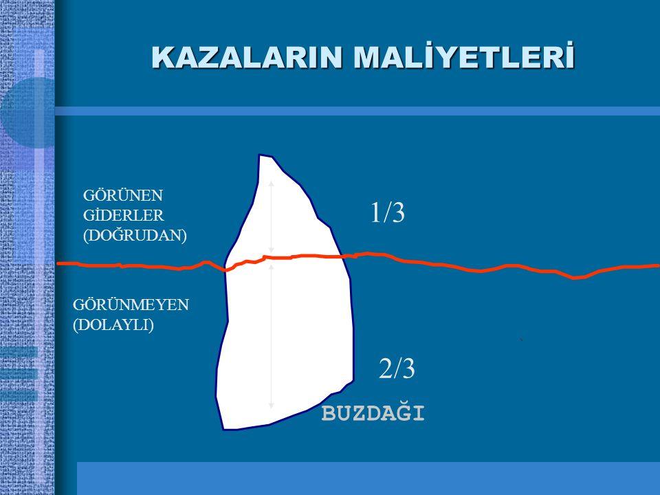 KAZALARIN MALİYETLERİ