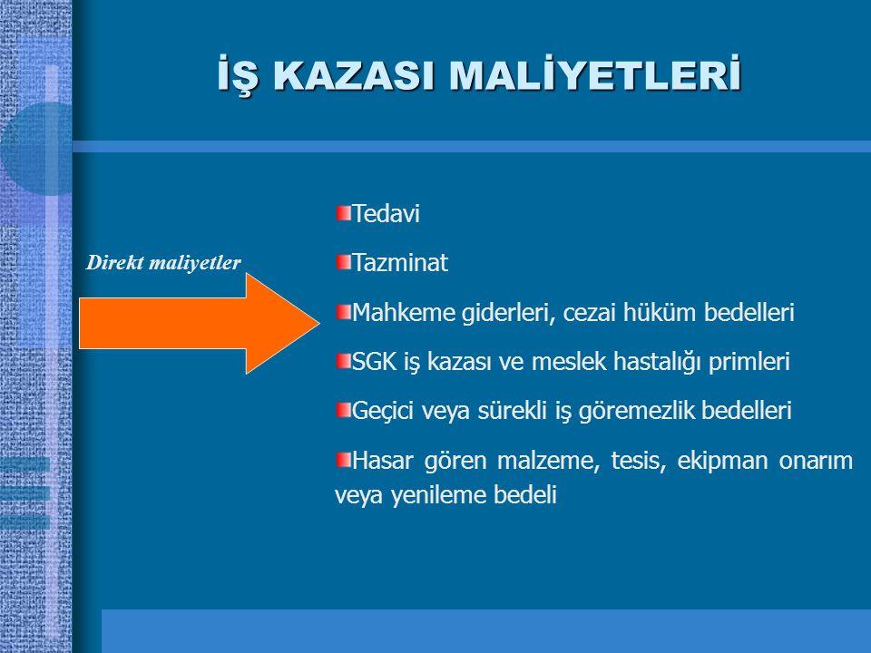 İŞ KAZASI MALİYETLERİ Tedavi Tazminat