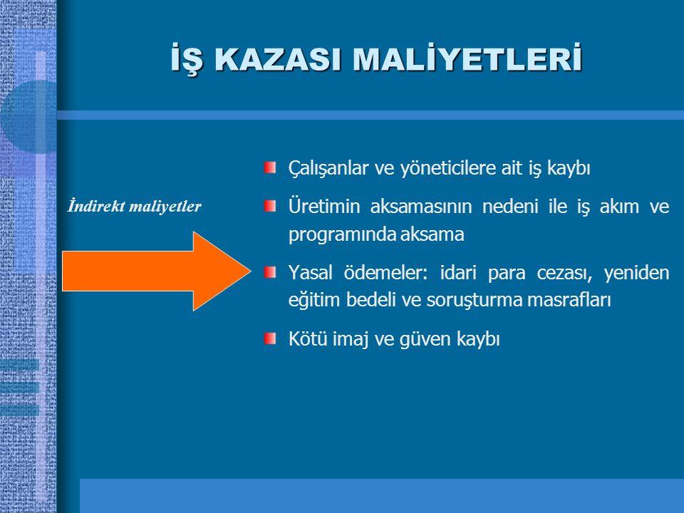İŞ KAZASI MALİYETLERİ Çalışanlar ve yöneticilere ait iş kaybı