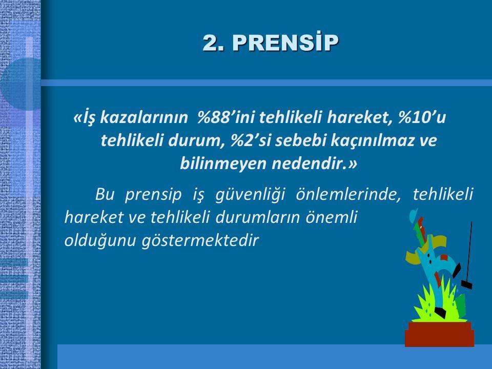 2. PRENSİP