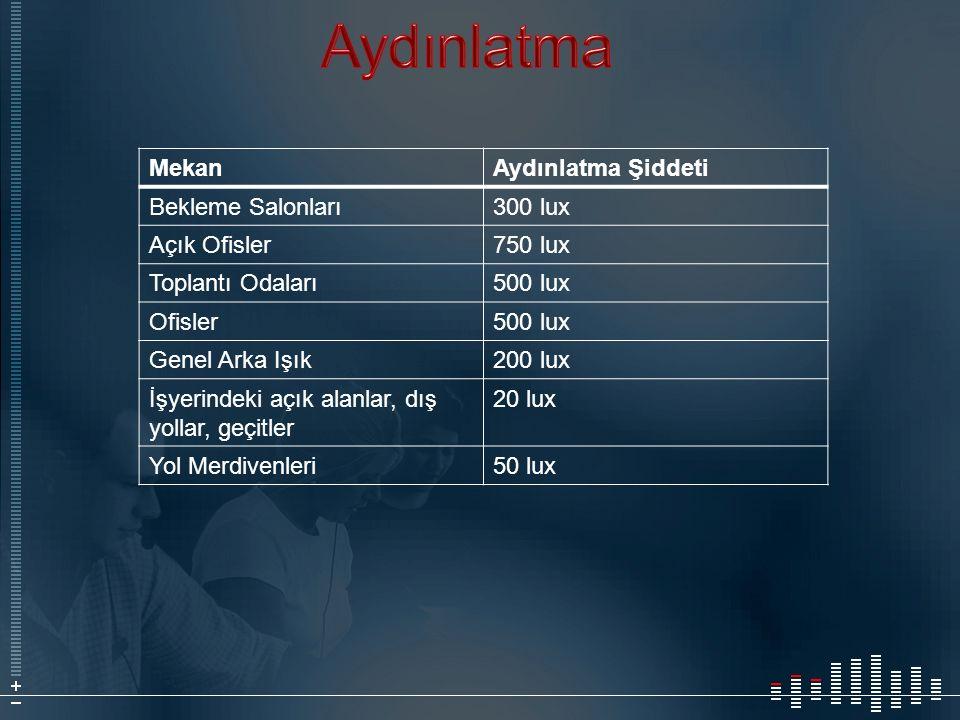 Aydınlatma Mekan Aydınlatma Şiddeti Bekleme Salonları 300 lux