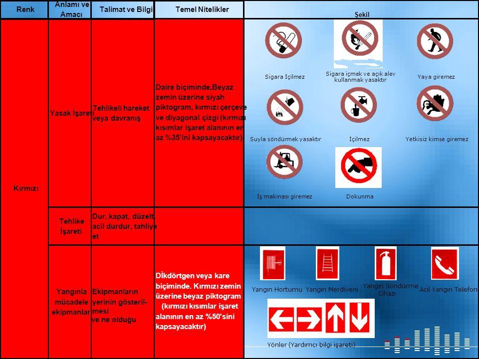 piktogram, kırmızı çerçeve Yasak İşareti veya davranış