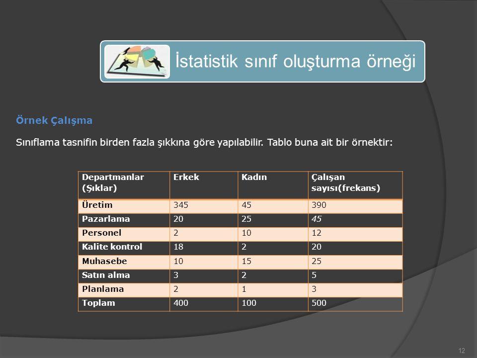 İstatistik sınıf oluşturma örneği