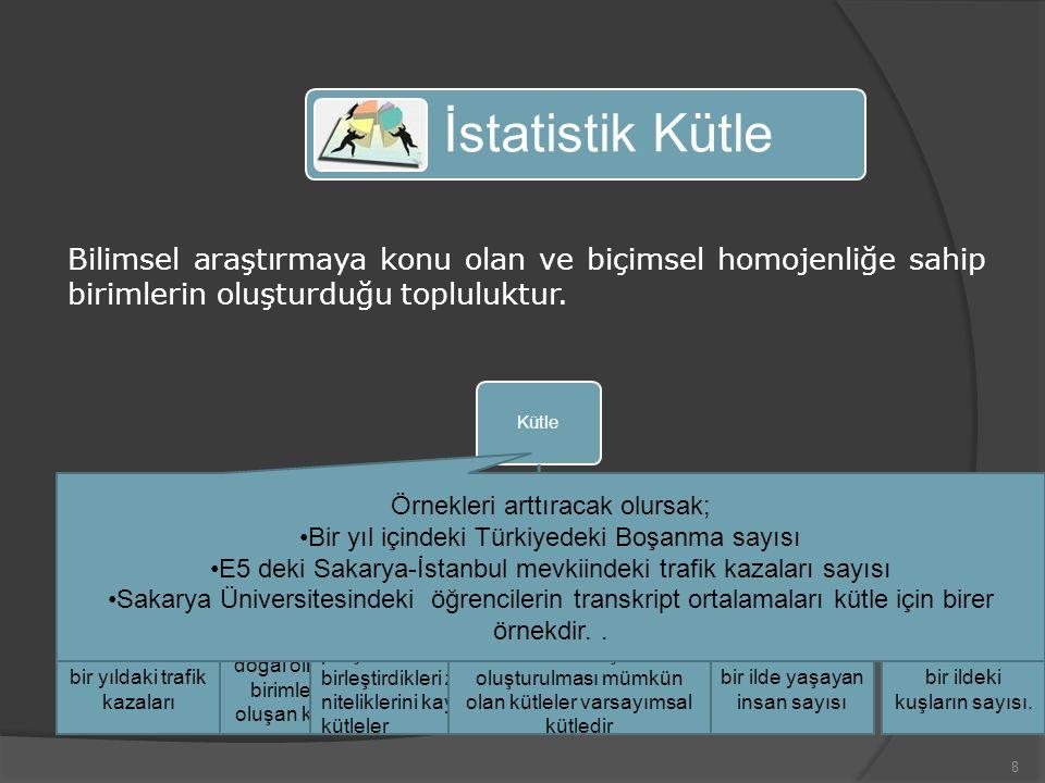 İstatistik Kütle Bilimsel araştırmaya konu olan ve biçimsel homojenliğe sahip birimlerin oluşturduğu topluluktur.