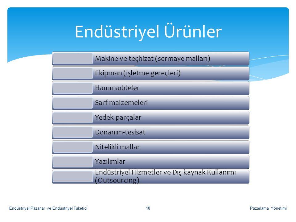 Endüstriyel Ürünler Makine ve teçhizat (sermaye malları)