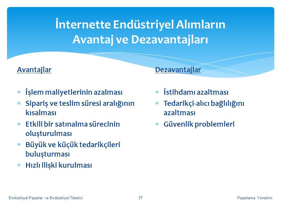 İnternette Endüstriyel Alımların Avantaj ve Dezavantajları