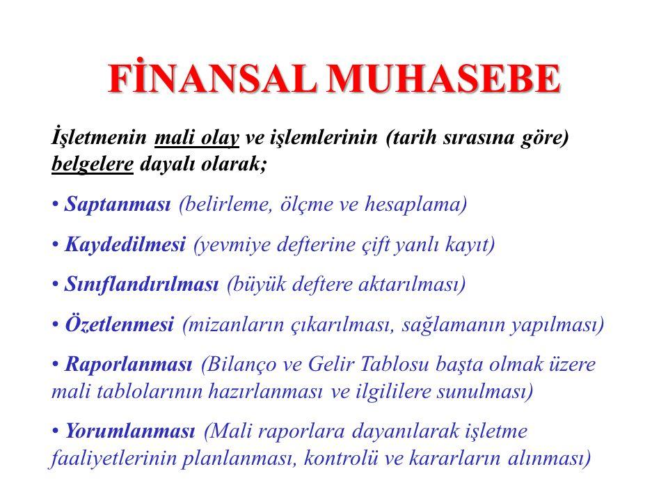 FİNANSAL MUHASEBE İşletmenin mali olay ve işlemlerinin (tarih sırasına göre) belgelere dayalı olarak;