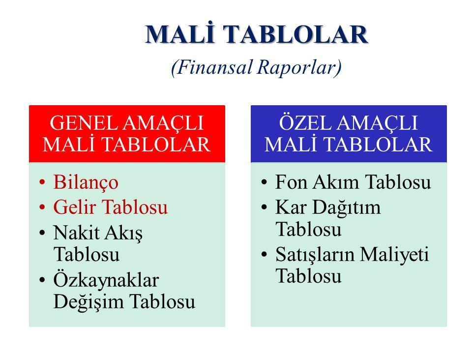 MALİ TABLOLAR (Finansal Raporlar) GENEL AMAÇLI MALİ TABLOLAR Bilanço