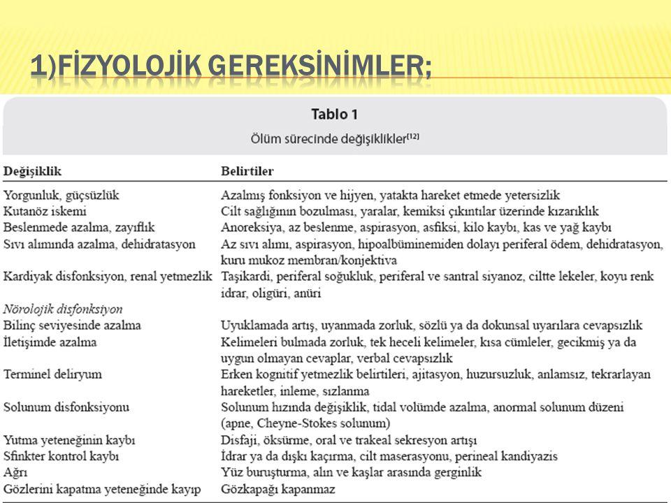 1)fİzyolojİk gereksİnİmler;