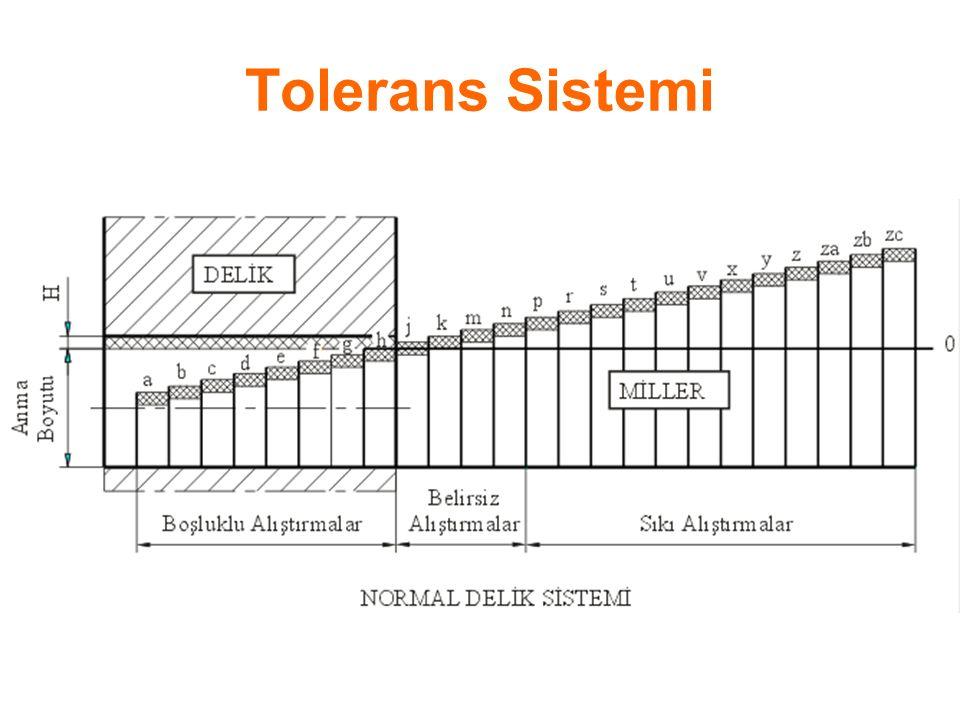 Tolerans Sistemi