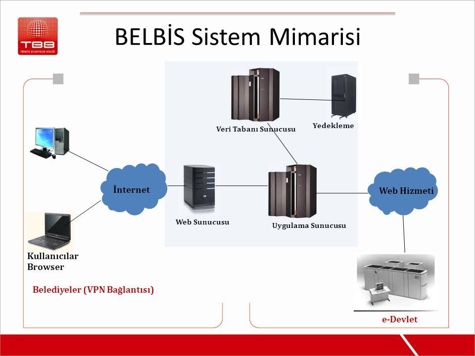 BELBİS Sistem Mimarisi