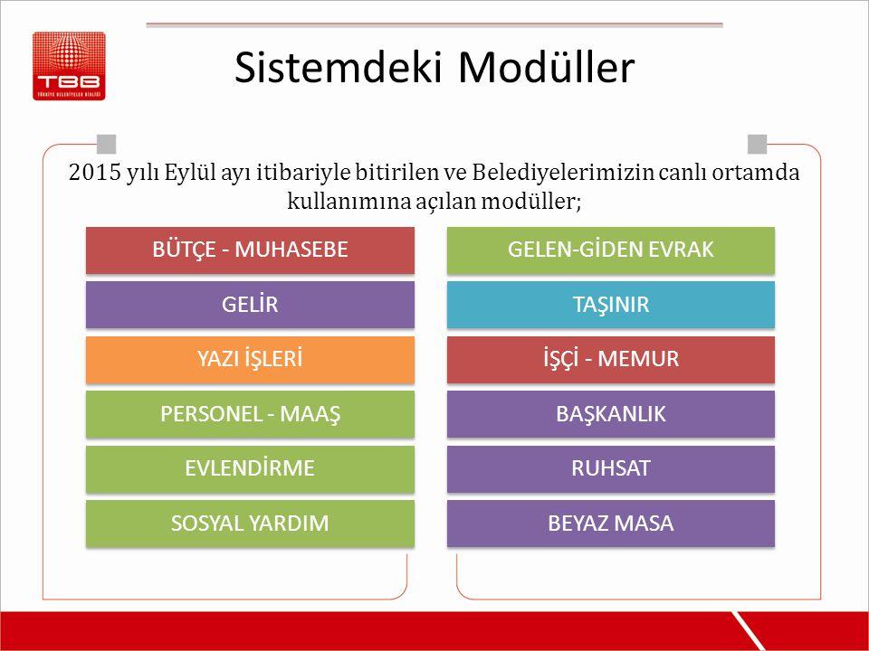 Sistemdeki Modüller 2015 yılı Eylül ayı itibariyle bitirilen ve Belediyelerimizin canlı ortamda kullanımına açılan modüller;