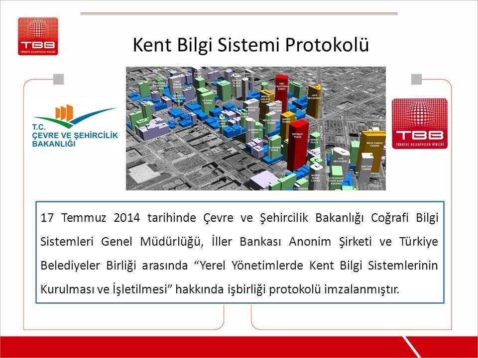 Kent Bilgi Sistemi Protokolü