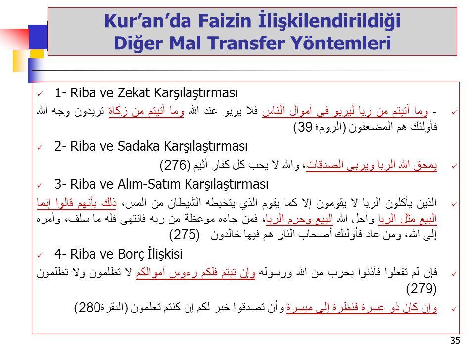 Kur'an'da Faizin İlişkilendirildiği Diğer Mal Transfer Yöntemleri
