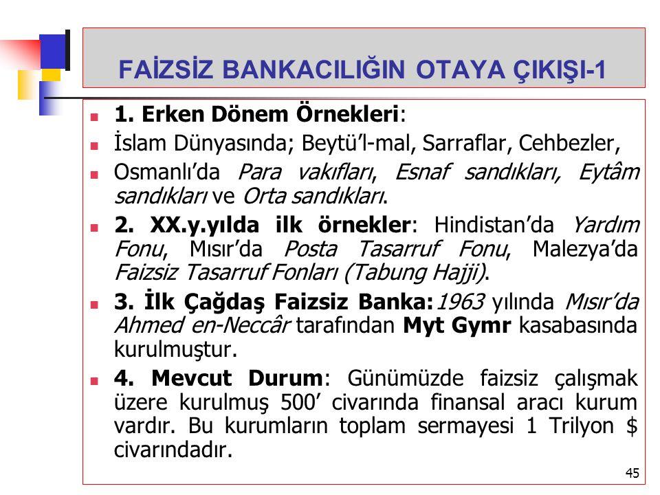 FAİZSİZ BANKACILIĞIN OTAYA ÇIKIŞI-1